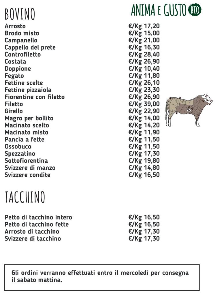Carne bio – prezzi bovino tacchino