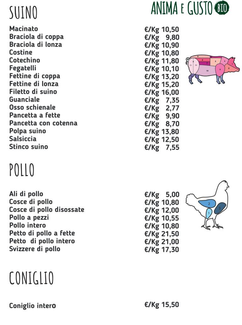 Carne bio – prezzi suino pollo coniglio